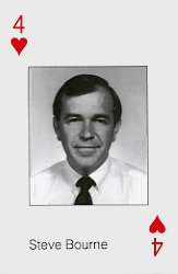 Steve Bourne, creador de la Bourne Shell